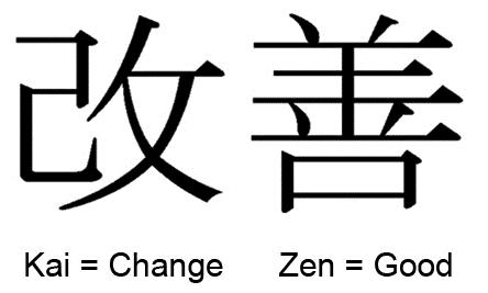 methode-kaizen